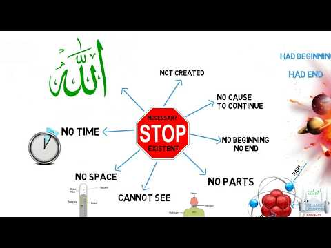 Tawhid Lesson 6 - Wajib al-Wujud - Necessary Existence - English