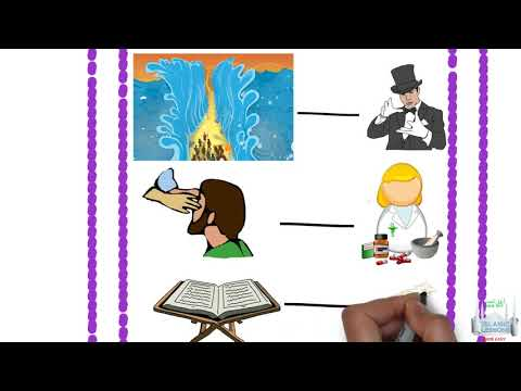 Prophethood Lesson 8 - The Miracle of the Quran - English